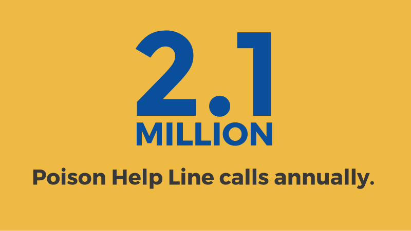 2.1 Million Help Line Calls Annually