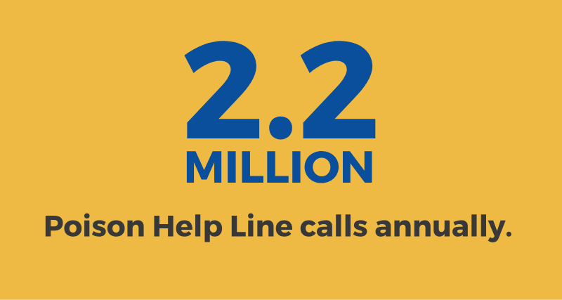 2.2 Million Help Line Calls Annually