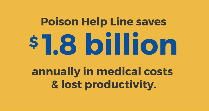 Poison Help Lines saves $1.8 billion in medical costs and lost productivity